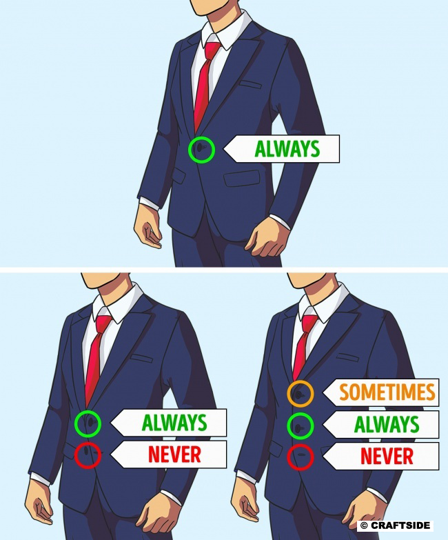 The middle button on a jacket should always be closed. The upper one depends on your mood. The lower one should never be closed.