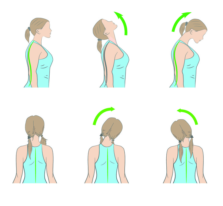 how to get rid of neck pain after c section