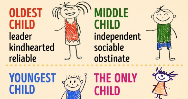 How Birth Order Can Shape Your Personality