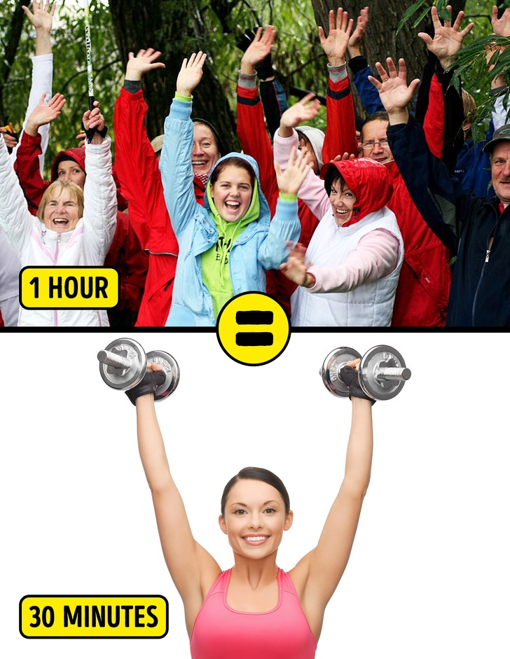 10 Proven Ways To Loss Weight Fast Without Exercise