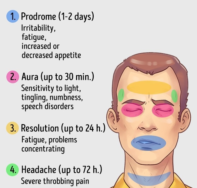 6 Different Kind of Headaches And How To Get Rid of Them