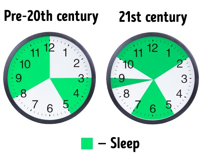 6 Powerful Techniques to Get Enough Sleep in Just a Few Hours