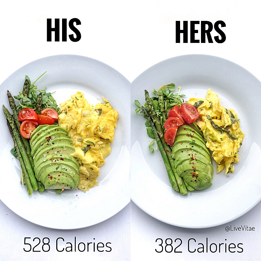 What Is a 5:2 Diet And Why It's So Good For Weight Loss
