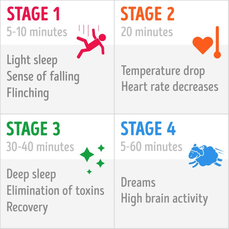 Proven Pieces of Advice to Help You Get Sufficient Sleep in Less Time