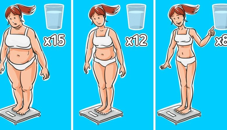 How to Calculate How Much Water You Should Drink Every Day