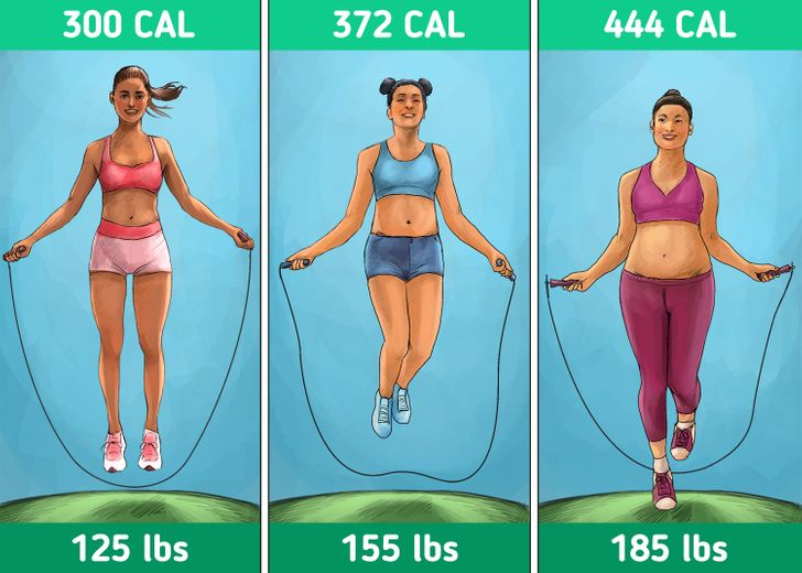 Harvard Reveals How Many Calories You Burn With These 6 Popular Sports