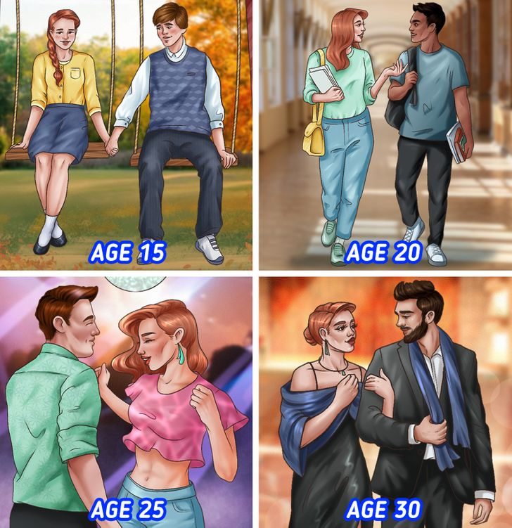 According to Science True Love Finds You Between the Ages of 27 and 35