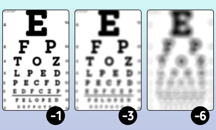 How People With Different Degrees and Causes of Impaired Vision Actually See the World